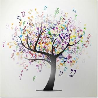 Poster Vector Illustration d'un fond abstrait avec des notes de musique