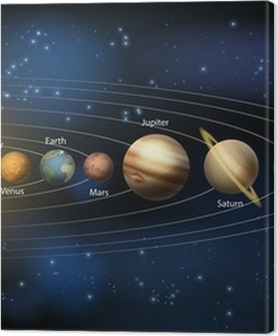 Sun and planets of the solar system Premium prints
