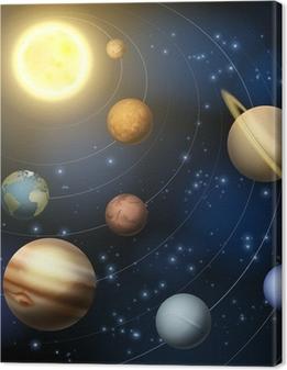 Quadro su Tela Sistema solare pianeti illustrazione