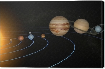 Quadro su Tela Sistema solare pianeti spazio universo sole