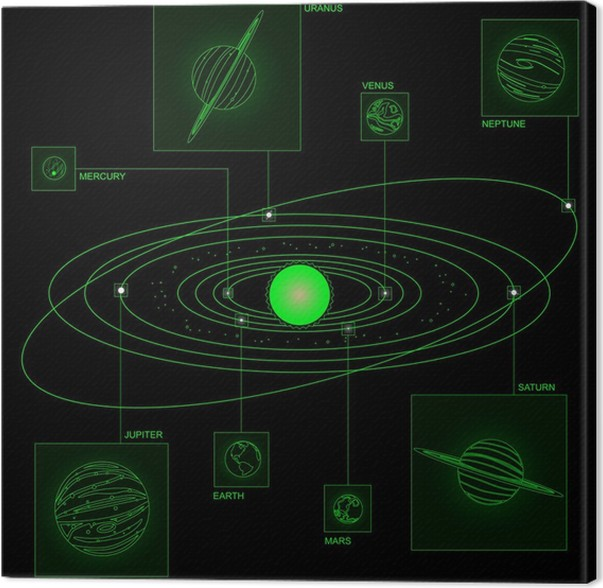 Quadro em tela solar system diagram in wireframe style pixers quadro em tela solar system diagram in wireframe style ccuart Choice Image