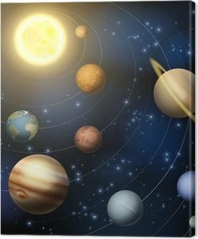 Quadro em Tela Solar system planets illustration