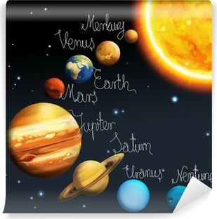 The solar system - milky way - astronomy for kids Self-Adhesive Wall Mural