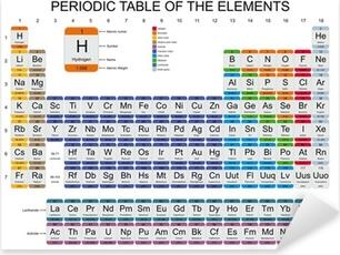 Coal mines stickers pixers periodic table of the elements pixerstick sticker urtaz Image collections
