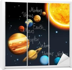 Sticker pour armoire Le système solaire - Voie Lactée - astronomie pour les enfants