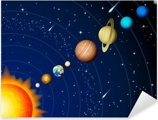 Solar system Pixerstick Sticker