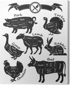 Tableau sur toile Monochrome guide de schéma pour couper la viande