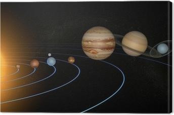 Tableau sur toile Planètes du système solaire espace univers soleil