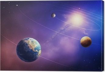 Tableau sur toile Planètes intérieures du système solaire