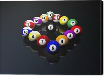 Tableau sur toile Quinze boules de billard piscine
