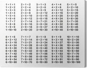 Tableaux sur toile multiplication pixers nous vivons for Tableau de table de multiplication