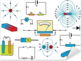 Fysiikka - sähkön ja magnetismin ilmiöt Pixerstick tarra