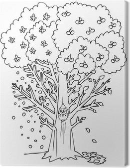 Boyama Dört Mevsim Ağaç Duvar Resmi Pixers Haydi Dünyanızı