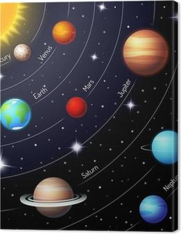 Tuval Baskı Renkli vektör güneş sistemi