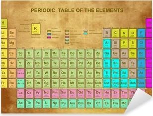 Vinilo Pixerstick Tabla periódica de los elementos con número atómico