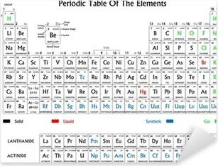 Vinilo pixerstick tabla peridica de los elementos con nmero vinilo pixerstick tabla peridica de los elementos en blanco y negro urtaz Gallery