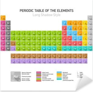 Vinilo pixerstick tabla peridica de mendeleiev de los elementos vinilo pixerstick tabla peridica de los elementos qumicos estilo largo sombras urtaz Images