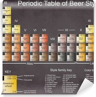 Periodic table of beer styles poster pixers we live to change periodic table of beer styles self adhesive wall mural urtaz Image collections