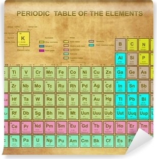 Periodic Table of the Elements with atomic number Vinyl Wall Mural