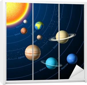Solar System planets Wardrobe Sticker