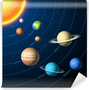 Solar System planets Washable Wall Mural
