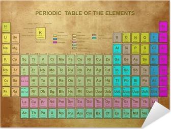 Zelfklevende Poster Periodic Table van de elementen met atoomnummer