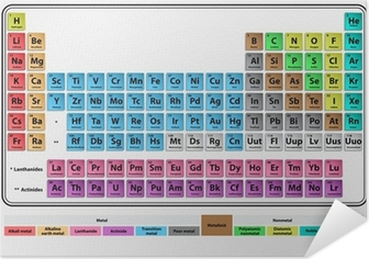 Zelfklevende Poster Periodiek systeem