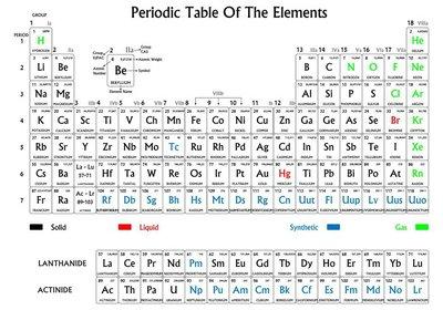 Vinilo pixerstick tabla peridica de los elementos en blanco y cuadro en dibond tabla peridica de los elementos en blanco y negro urtaz Image collections