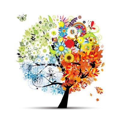 Neljä vuodenaikaa - kevät, kesä, syksy, talvi. art puu Seinätarra