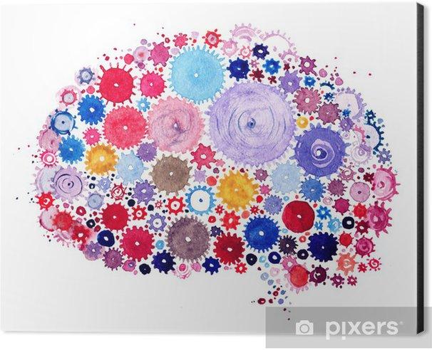 brain Aluminium Print (Dibond) - Other Feelings