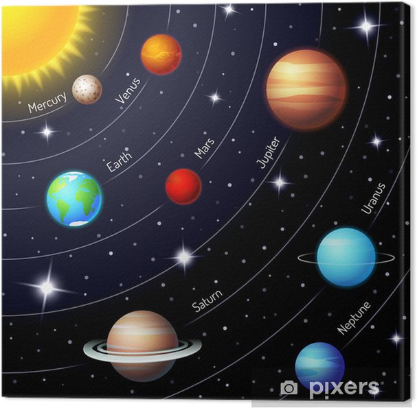 Canvas Kleurrijke vector zonnestelsel - Heelal