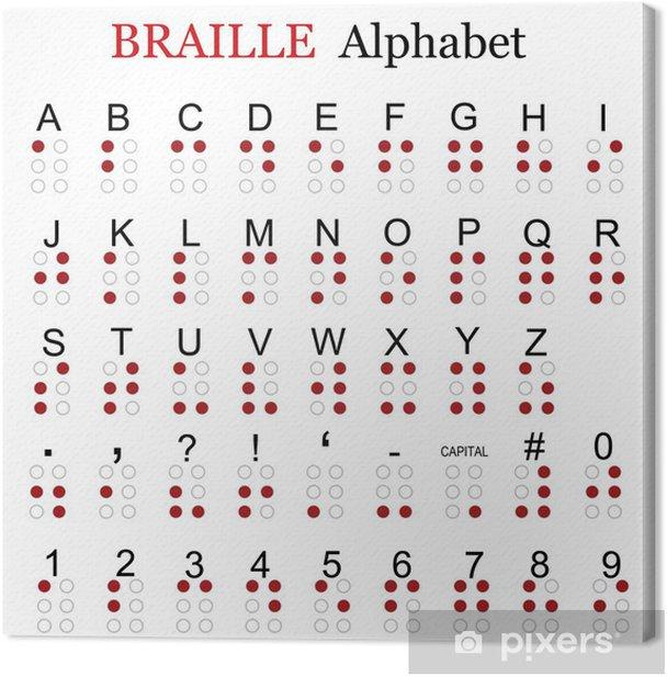 Braille alphabet Canvas Print - Backgrounds