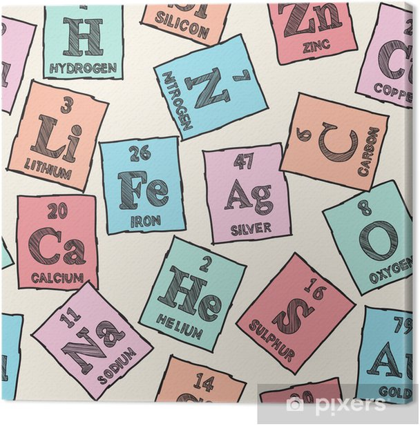 Chemical elements - periodic table - seamless pattern Canvas Print - Applied and Fundamental Sciences