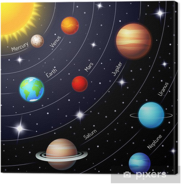 Colorful vector solar system Canvas Print - Universe