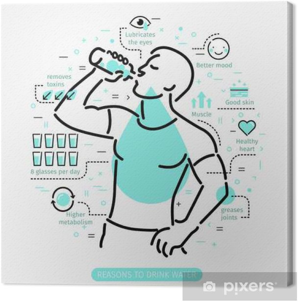 Man drinking water Canvas Print - Graphic Resources