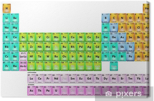 Periodic Table of Elements fr couleur Canvas Print - Applied and Fundamental Sciences