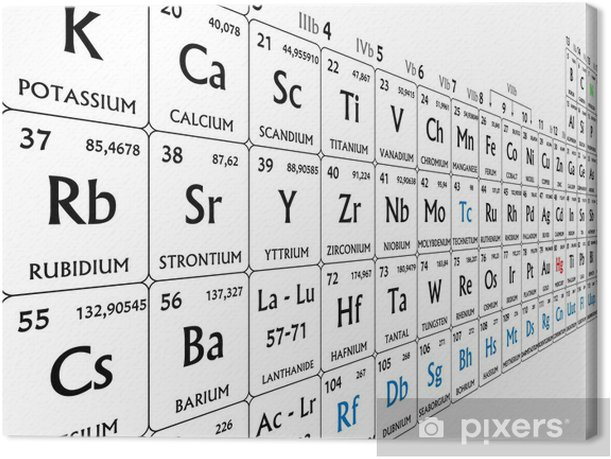 Periodic table of the elements, isolated part in perspective Canvas Print - Signs and Symbols
