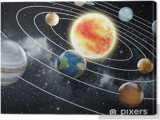 Solar system illustration Canvas Print - Universe