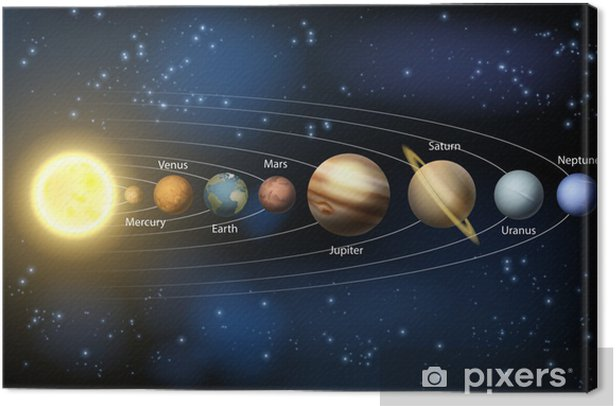 Solar system planets diagram Canvas Print - Outer Space