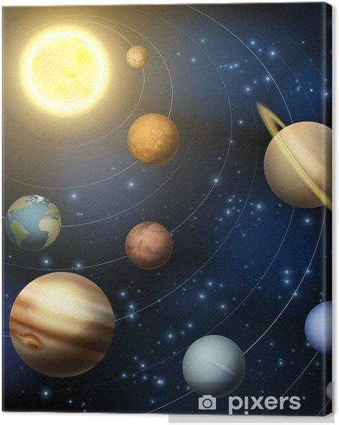 Solar system planets illustration Canvas Print - Galaxy
