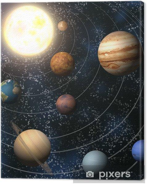 Solar System Canvas Print - Universe