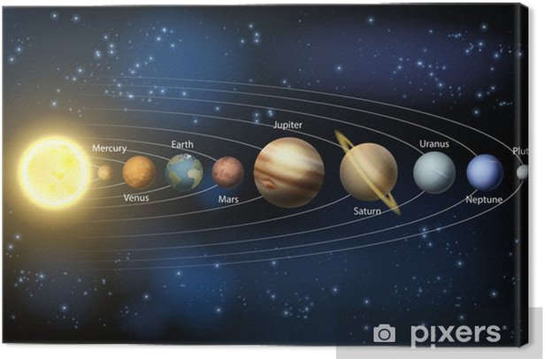Sun and planets of the solar system Canvas Print - Universe