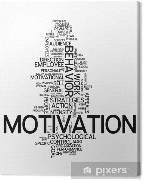 """Word Cloud """"Motivation"""" Canvas Print - Business Concepts"""
