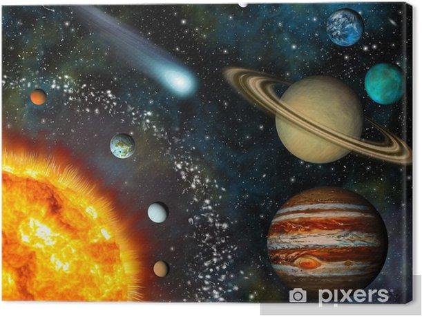 Canvas Realistische 3D Solar System Wallpaper - Heelal