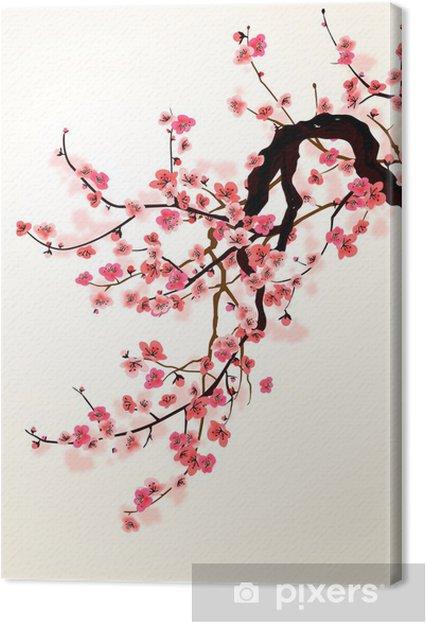 Canvas Sakura - Stijlen