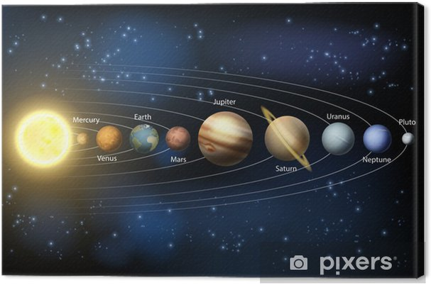 Canvas Zon en de planeten van het zonnestelsel - Heelal