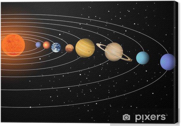 Canvas Zonnestelsel - Ruimte