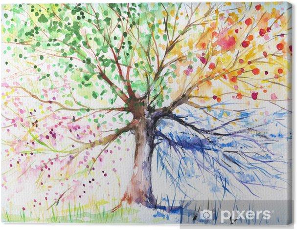 Canvastavla Fyra säsong träd -