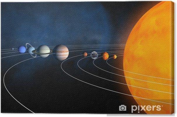 Canvastavla Komplett solsystem - Yttre rymden