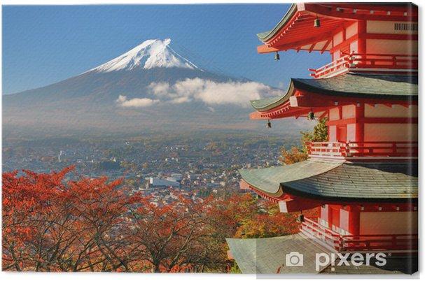 Canvastavla Mt. Fuji och Pagoda - Teman